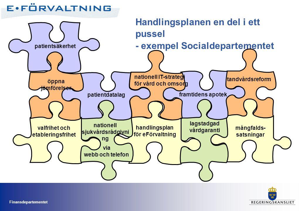 Finansdepartementet Handlingsplanen en del i ett pussel - exempel Socialdepartementet patientdatalag lagstadgad vårdgaranti framtidens apotek nationel