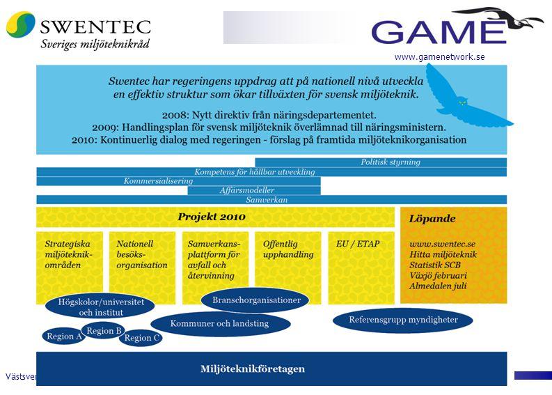 Västsvenskt nätverk för hållbar utveckling www.gamenetwork.se