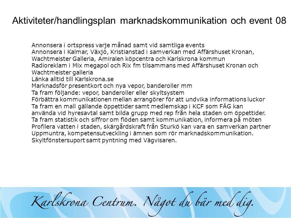Aktiviteter/handlingsplan marknadskommunikation och event 08 Annonsera i ortspress varje månad samt vid samtliga events Annonsera i Kalmar, Växjö, Kristianstad i samverkan med Affärshuset Kronan, Wachtmeister Galleria, Amiralen köpcentra och Karlskrona kommun Radioreklam i Mix megapol och Rix fm tilsammans med Affärshuset Kronan och Wachtmeister galleria Länka alltid till Karlskrona.se Marknadsför presentkort och nya vepor, banderoller mm Ta fram följande: vepor, banderoller eller skyltsystem Förbättra kommunikationen mellan arrangörer för att undvika informations luckor Ta fram en mall gällande öppettider samt medlemskap i KCF som FÄG kan använda vid hyresavtal samt bilda grupp med rep från hela staden om öppettider.