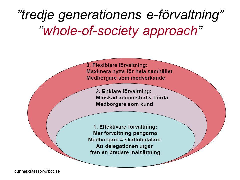 gunnar.claesson@bgc.se 1. Effektivare förvaltning: Mer förvaltning pengarna Medborgare = skattebetalare. Att delegationen utgår från en bredare målsät