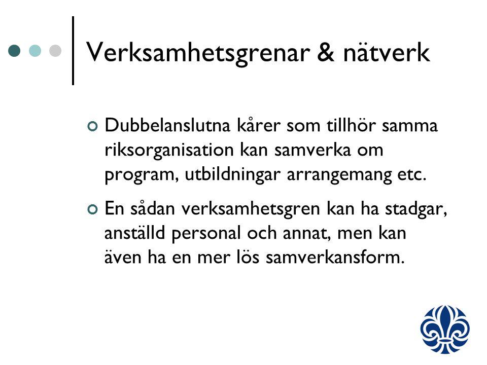 Verksamhetsgrenar & nätverk Dubbelanslutna kårer som tillhör samma riksorganisation kan samverka om program, utbildningar arrangemang etc.
