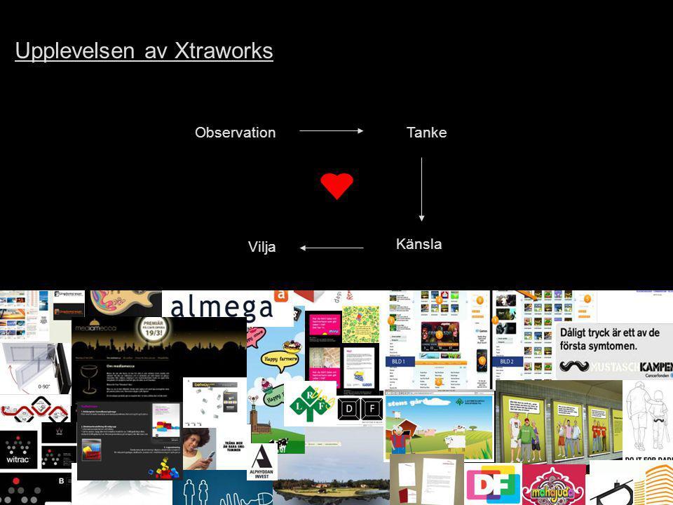 ObservationTanke Känsla Vilja Upplevelsen av Xtraworks