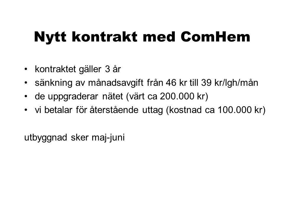 Nytt kontrakt med ComHem •kontraktet gäller 3 år •sänkning av månadsavgift från 46 kr till 39 kr/lgh/mån •de uppgraderar nätet (värt ca 200.000 kr) •v
