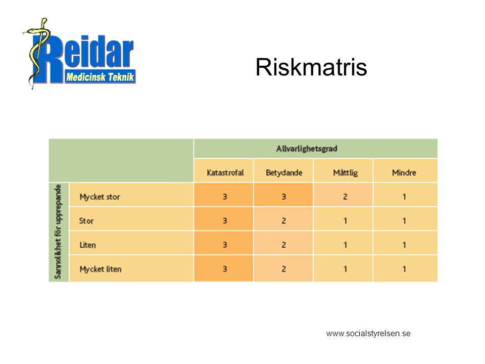 Riskmatris www.socialstyrelsen.se