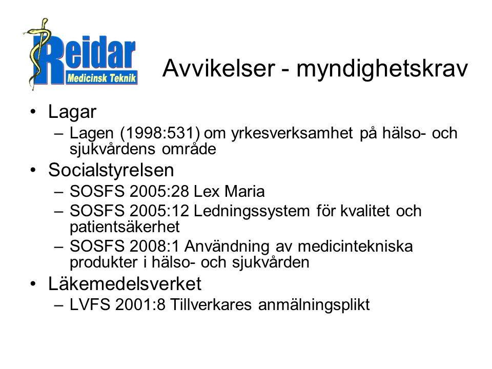 Avvikelser - myndighetskrav •Lagar –Lagen (1998:531) om yrkesverksamhet på hälso- och sjukvårdens område •Socialstyrelsen –SOSFS 2005:28 Lex Maria –SOSFS 2005:12 Ledningssystem för kvalitet och patientsäkerhet –SOSFS 2008:1 Användning av medicintekniska produkter i hälso- och sjukvården •Läkemedelsverket –LVFS 2001:8 Tillverkares anmälningsplikt