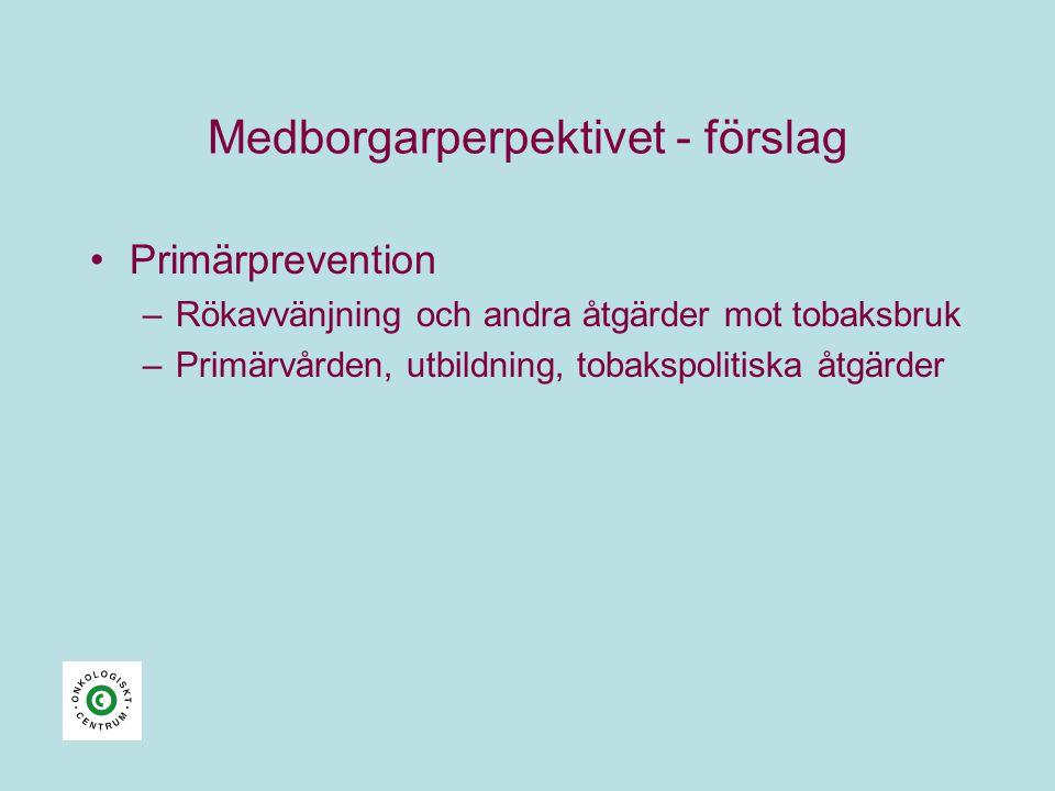 Medborgarperpektivet - förslag •Primärprevention –Rökavvänjning och andra åtgärder mot tobaksbruk –Primärvården, utbildning, tobakspolitiska åtgärder