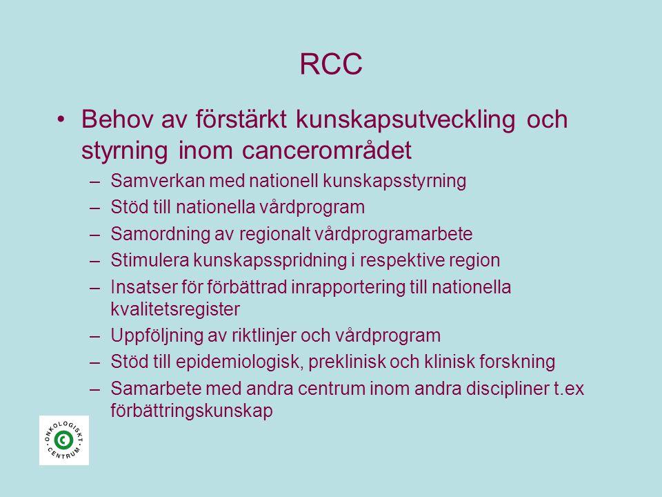 RCC •Behov av förstärkt kunskapsutveckling och styrning inom cancerområdet –Samverkan med nationell kunskapsstyrning –Stöd till nationella vårdprogram –Samordning av regionalt vårdprogramarbete –Stimulera kunskapsspridning i respektive region –Insatser för förbättrad inrapportering till nationella kvalitetsregister –Uppföljning av riktlinjer och vårdprogram –Stöd till epidemiologisk, preklinisk och klinisk forskning –Samarbete med andra centrum inom andra discipliner t.ex förbättringskunskap