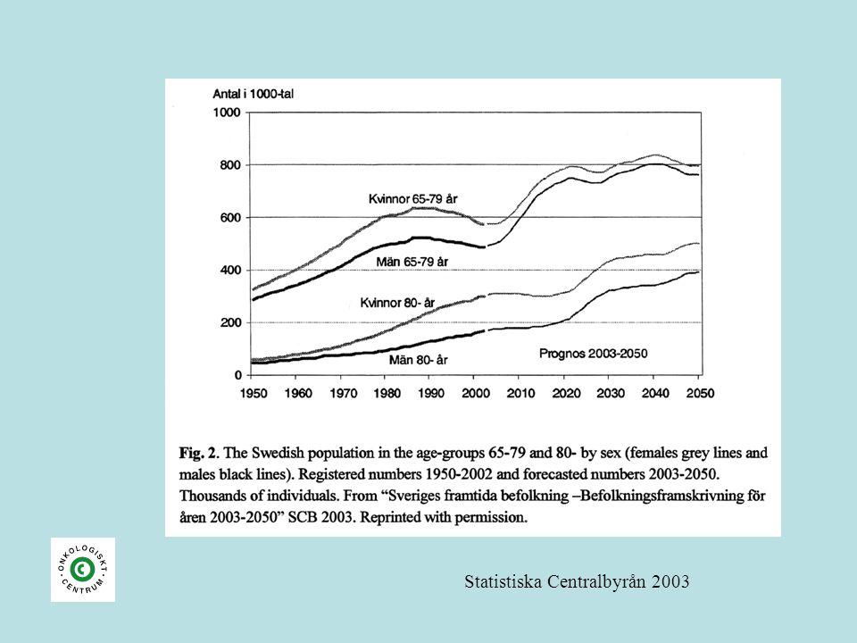Statistiska Centralbyrån 2003