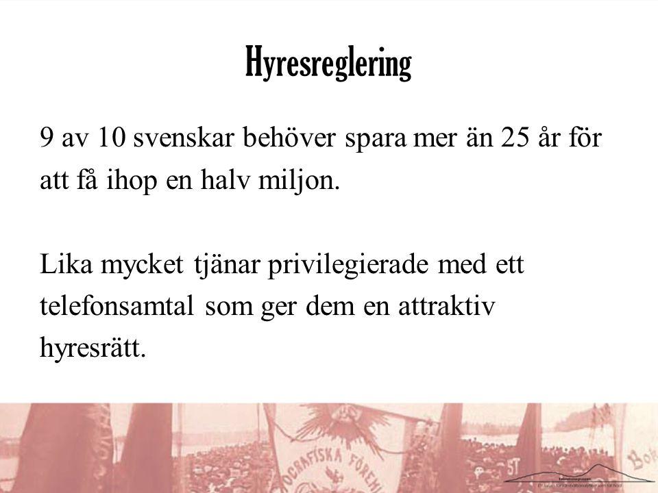 Hyresreglering 9 av 10 svenskar behöver spara mer än 25 år för att få ihop en halv miljon.
