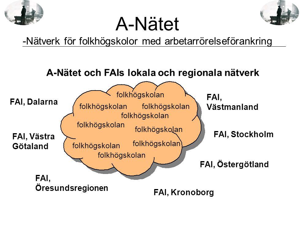 A-Nätet och FAIs lokala och regionala nätverk FAI, Stockholm FAI, Kronoborg folkhögskolan FAI, Dalarna FAI, Västra Götaland FAI, Västmanland FAI, Öres