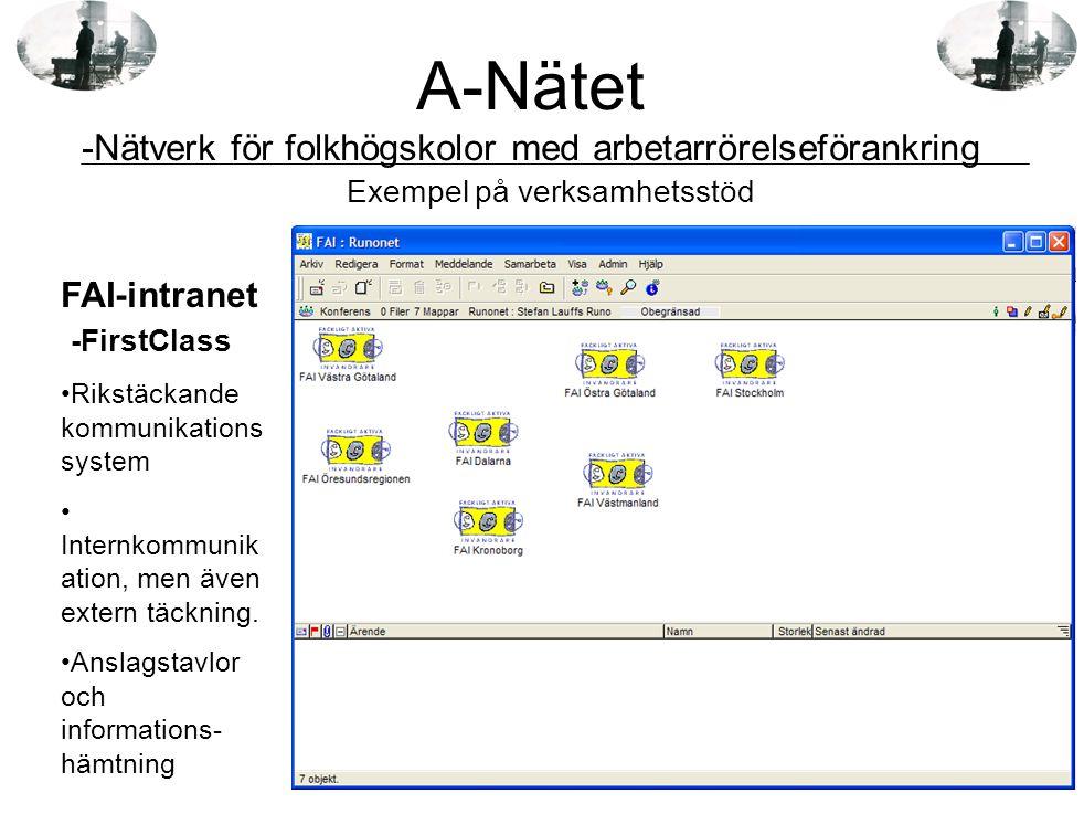 FAI-intranet -FirstClass •Rikstäckande kommunikations system • Internkommunik ation, men även extern täckning. •Anslagstavlor och informations- hämtni