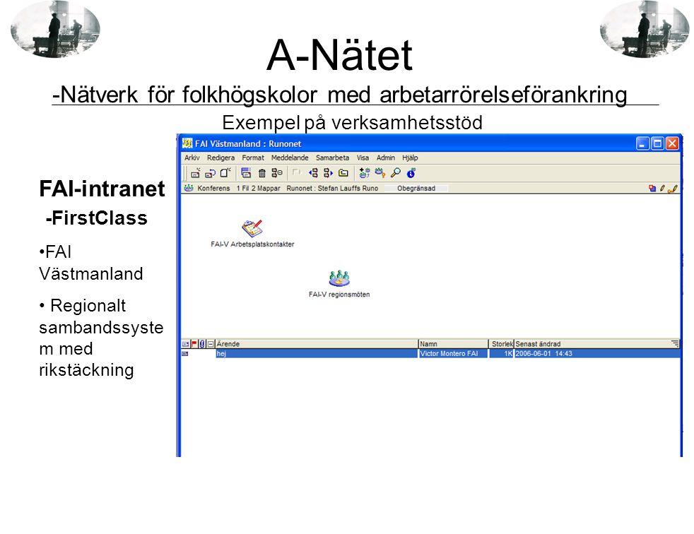 FAI-intranet -FirstClass •FAI Västmanland • Regionalt sambandssyste m med rikstäckning Exempel på verksamhetsstöd A-Nätet -Nätverk för folkhögskolor m