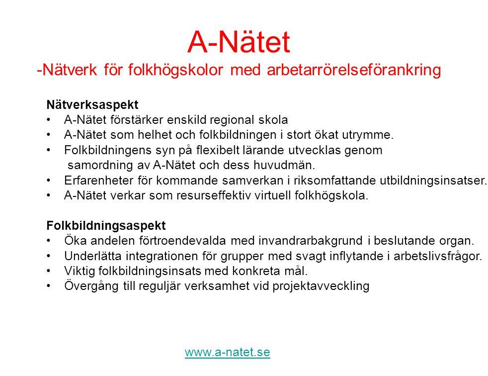 A-Nätet -Nätverk för folkhögskolor med arbetarrörelseförankring www.a-natet.se Nätverksaspekt •A-Nätet förstärker enskild regional skola •A-Nätet som