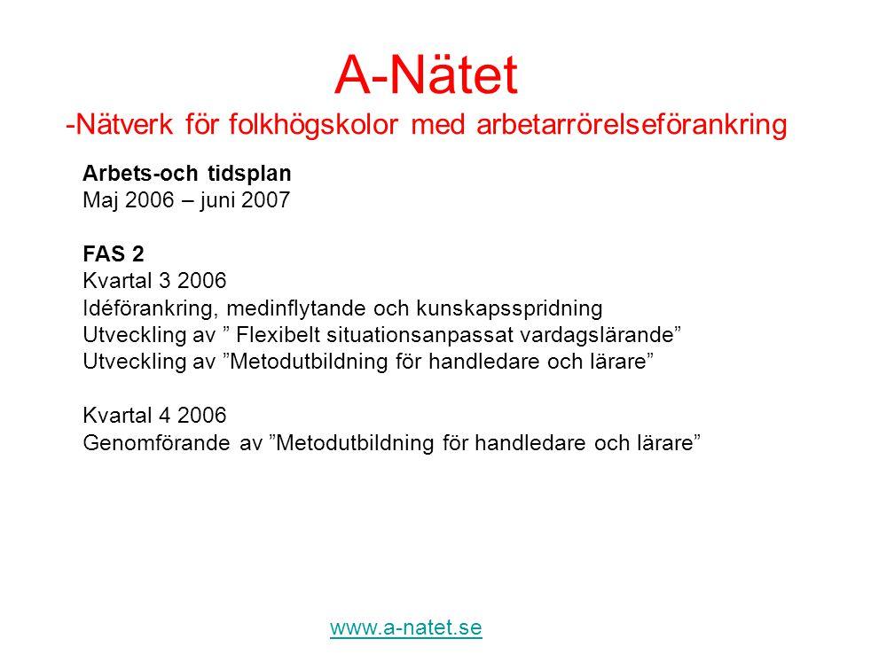 A-Nätet -Nätverk för folkhögskolor med arbetarrörelseförankring www.a-natet.se Arbets-och tidsplan Maj 2006 – juni 2007 FAS 2 Kvartal 3 2006 Idéförank