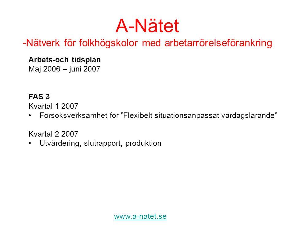 A-Nätet -Nätverk för folkhögskolor med arbetarrörelseförankring www.a-natet.se Arbets-och tidsplan Maj 2006 – juni 2007 FAS 3 Kvartal 1 2007 •Försöksv