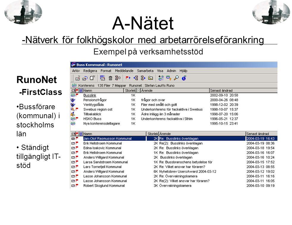 RunoNet -FirstClass FAIs helpdesk •Diskussionsforum för aktuella politiska och fackliga frågor med tyngdpunkt på integrationsfrågor i arbetslivet Exempel på situationsanpassat flexibelt vardagslärande A-Nätet -Nätverk för folkhögskolor med arbetarrörelseförankring