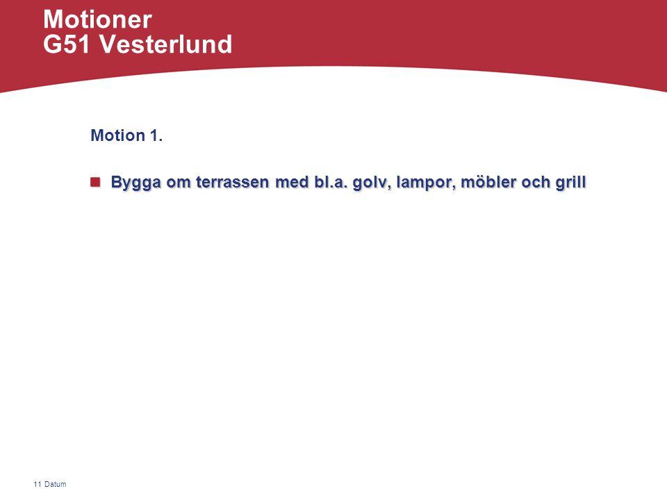 Datum11 Motioner G51 Vesterlund Motion 1. Bygga om terrassen med bl.a.