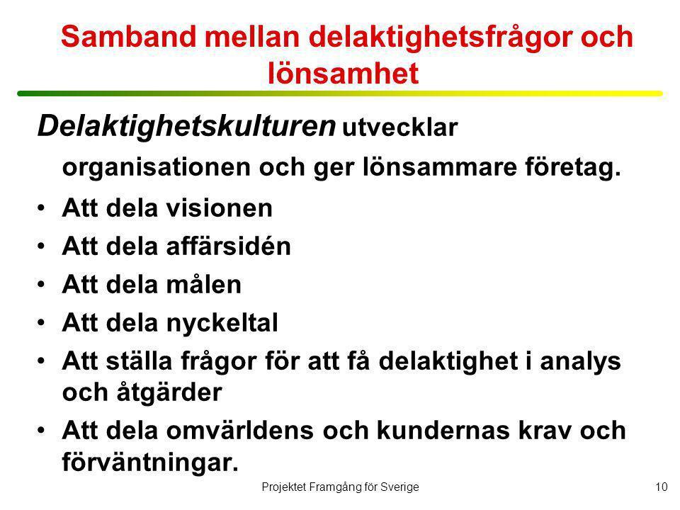 Projektet Framgång för Sverige11 Därför är man inte så bra på delaktighetskultur.
