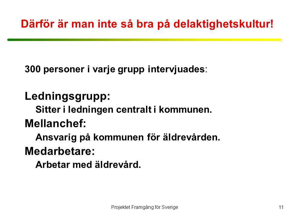 Projektet Framgång för Sverige12 Vi kompletterade ledningsprinciperna ledarskap och medarbetarengagemang med jämställdhet och miljö.