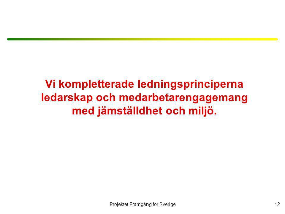 Projektet Framgång för Sverige13