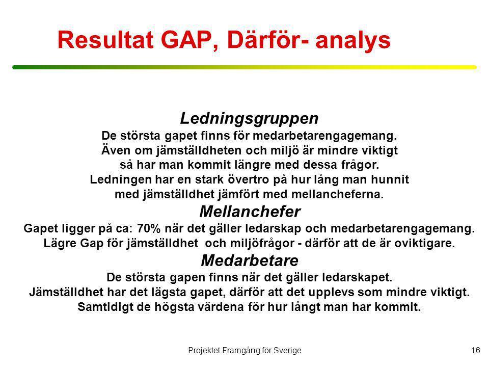 Projektet Framgång för Sverige17 Vilka är de viktigaste förklaringarna ledningen och mellancheferna har till lågt medarbetarengagemang.