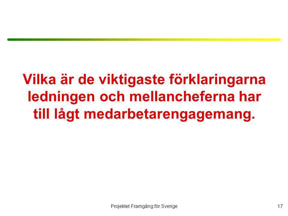 Projektet Framgång för Sverige18 Det som har minst betydelsen för lågt medarbetarengagemang enligt ledningen och mellancheferna är: 28.Cheferna är rädda för att engagera sig 27.En tro på att det går att styra efter modeller 28.Män svårare att engagera 29.Medarbetarna har inte förtroende för ledningen 30.Alla skall vara lika - ingen får vara chef
