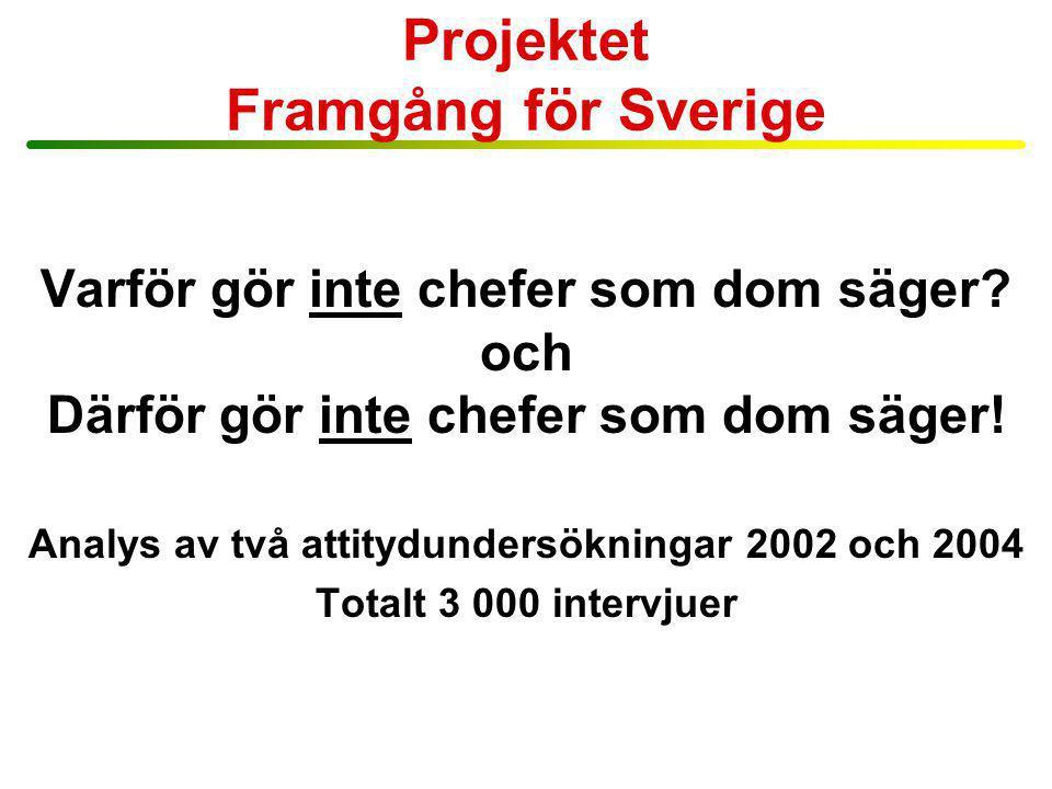 Projektet Framgång för Sverige3 Bakgrund och syfte Projektet Framgång för Sverige driver sedan år 2000 ett projekt som syftar till utveckling av svenskt näringsliv, kommunala förvaltningar och myndigheter baserat på de 8 Ledningsprinciperna i ISO 9000:2000 samt jämställdhet.