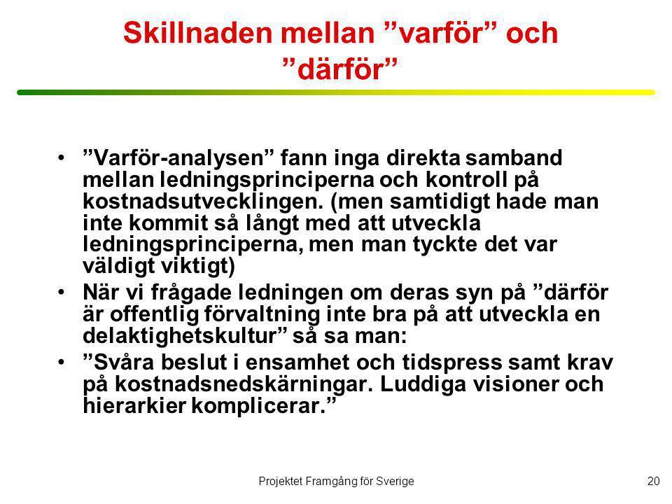 Projektet Framgång för Sverige21 Kanske man inte förmår prioritera •Man vill mer än man hinner med •Man har inte tid att vara ledare.