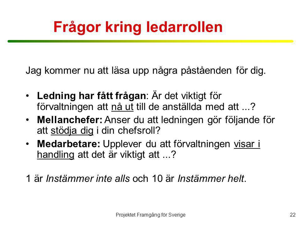 Projektet Framgång för Sverige23 Ledarrollen Ledningen •Att förklara helheten, ge mål och vision men också ställa krav •Att ge vägledande värderingar.