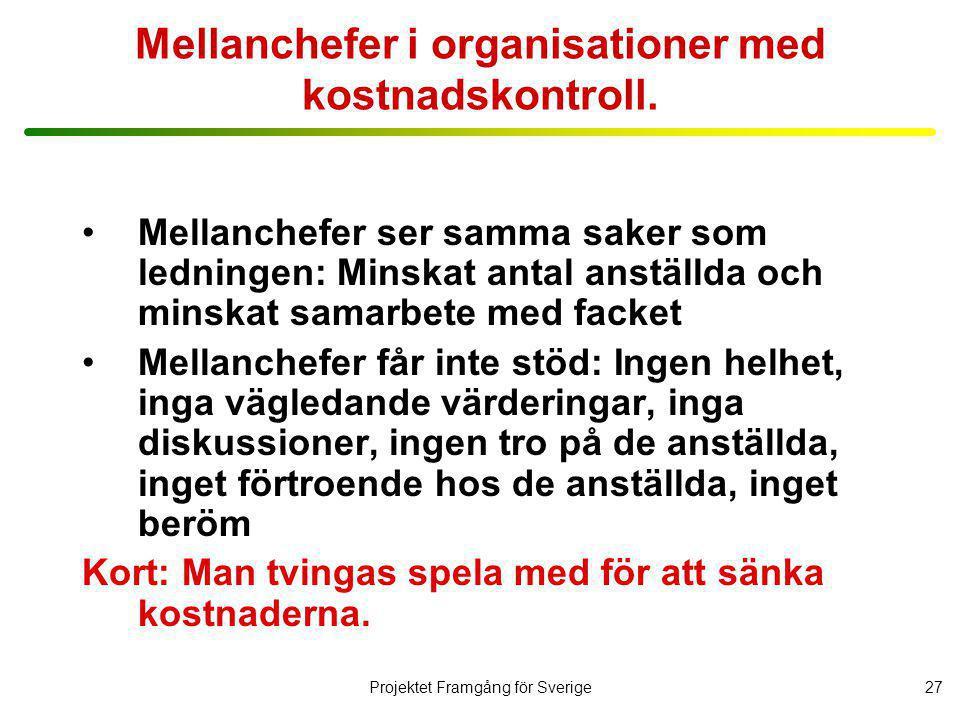 Projektet Framgång för Sverige28 Vad ser medarbetarna i organisationer med kostnadskontroll.