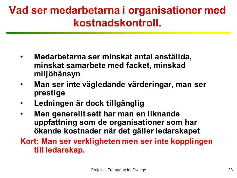 Projektet Framgång för Sverige29 Den egna arbetssituationen Rangordnade efter instämmer i ledningsgruppen •Jag känner till förvaltningens mål •Jag får stimulans genom samarbete med arbetskamraterna •Jag har kontakt med kunder •Jag betyder något för att nå förvaltningens mål •Jag har faktaunderlag när jag fattar viktiga beslut •Jag kan själv utforma min arbetssituation •Jag gör mer nu på kortare tid, än för 5 år sedan •Jag får stöd ifrån min närmaste chef, när jag behöver •Jag får resurser att utföra mina arbetsuppgifter.
