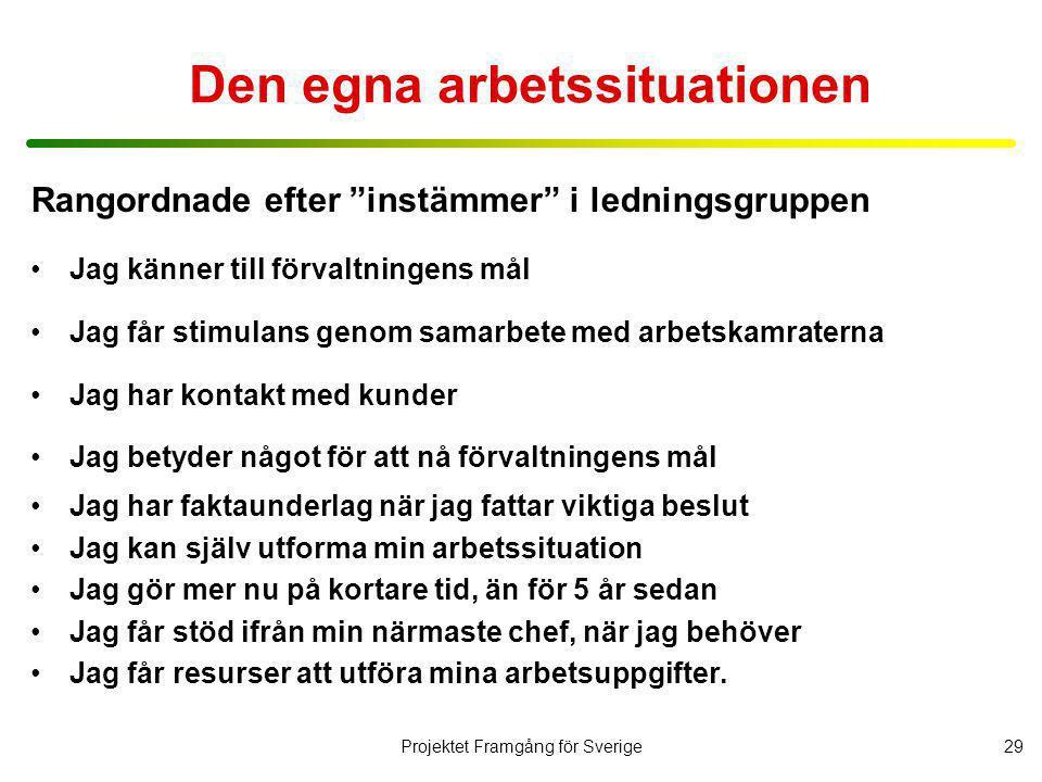 Projektet Framgång för Sverige30 Den egna arbetssituationen Mellanchef Den liknar ledningens i stor utsträckning - men dom saknar resurser och har inte kontakt med kunder