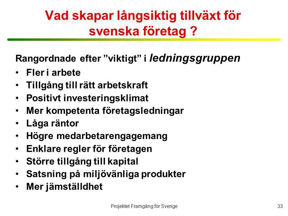 Projektet Framgång för Sverige34 Vad skapar långsiktig tillväxt för svenska företag .