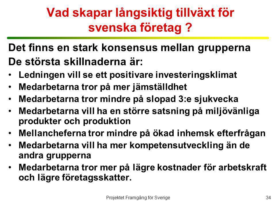 Projektet Framgång för Sverige35 Vilka krav finns ifrån politiker i kommunen.