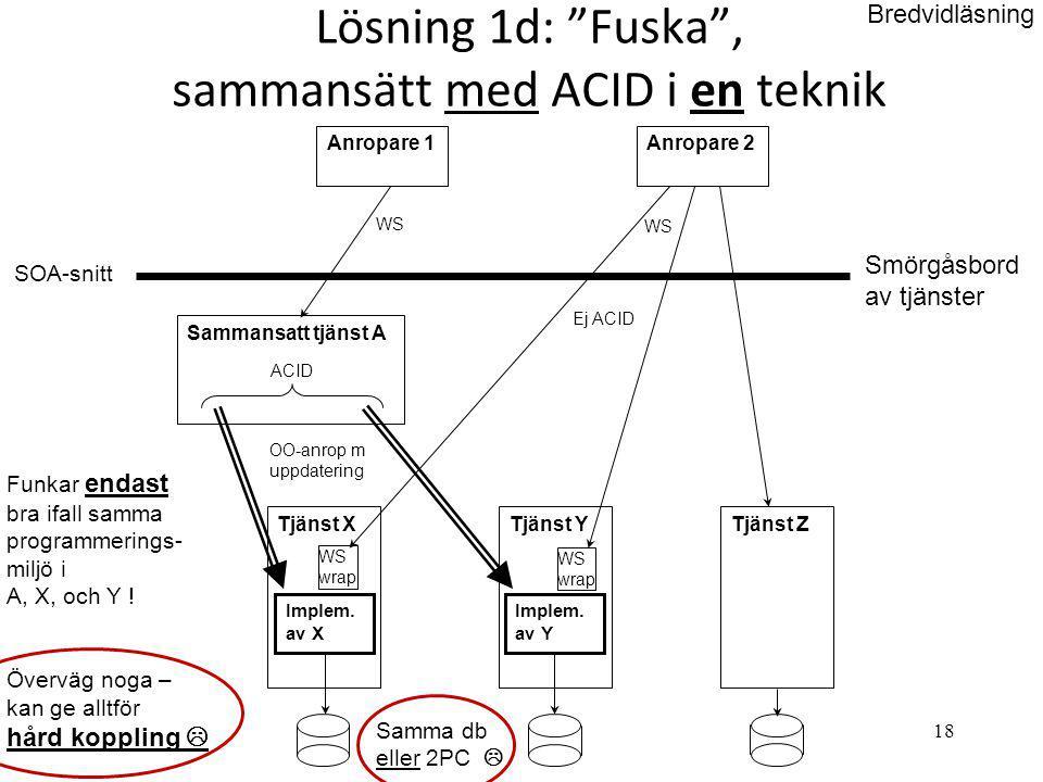 """18 Lösning 1d: """"Fuska"""", sammansätt med ACID i en teknik Tjänst X SOA-snitt Tjänst Y Smörgåsbord av tjänster Tjänst Z Sammansatt tjänst A Anropare 1Anr"""