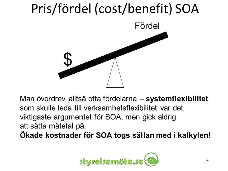 4 Pris/fördel (cost/benefit) SOA $ Fördel Man överdrev alltså ofta fördelarna – systemflexibilitet som skulle leda till verksamhetsflexibilitet var de