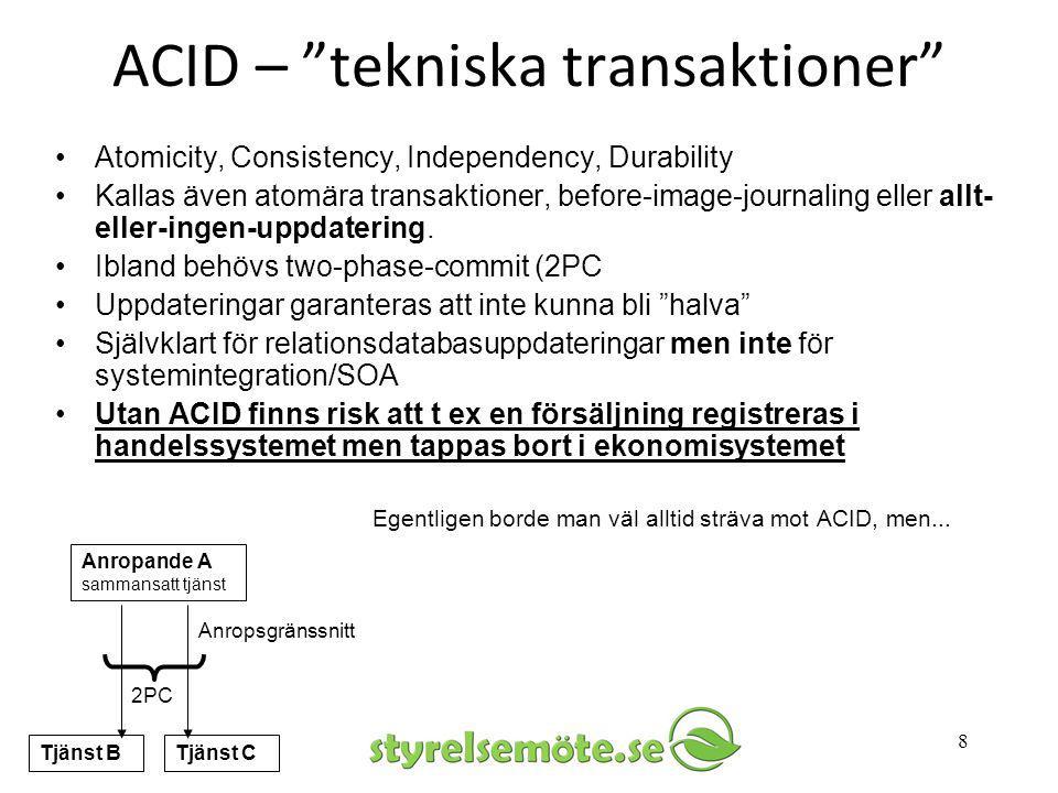 9...men synkron ACID för integration kan ge problem •Inkompatibla teknikmiljöer (trots XA-initiativet t ex) •En del system- integrationsprodukter stöder inte alls ACID •Ger hårda sw-beroenden (versionsbyten, leverantörsinlåsning etc) •Risk får dålig uptime •Kan bli riktigt långsamt (faktor 10 för 2PC kan vara realistiskt) •Dålig skalbarhet för 2PC pga långa databasinterna lås vilket ger deadlock-timeout •Generellt sett alltför hård koppling – de flesta anser nog att SOA och synkron ACID vanligen är svårförenligt.