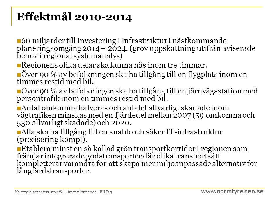 www.norrstyrelsen.se Norrstyrelsens styrgrupp för infrastruktur 2009 BILD 5 Effektmål 2010-2014  60 miljarder till investering i infrastruktur i näst