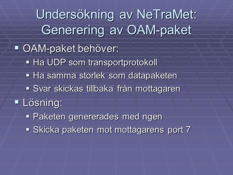 Undersökning av NeTraMet: Generering av OAM-paket  OAM-paket behöver:  Ha UDP som transportprotokoll  Ha samma storlek som datapaketen  Svar skickas tillbaka från mottagaren  Lösning:  Paketen genererades med ngen  Skicka paketen mot mottagarens port 7