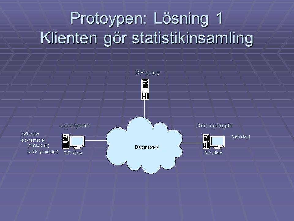 Protoypen: Lösning 1 Klienten gör statistikinsamling