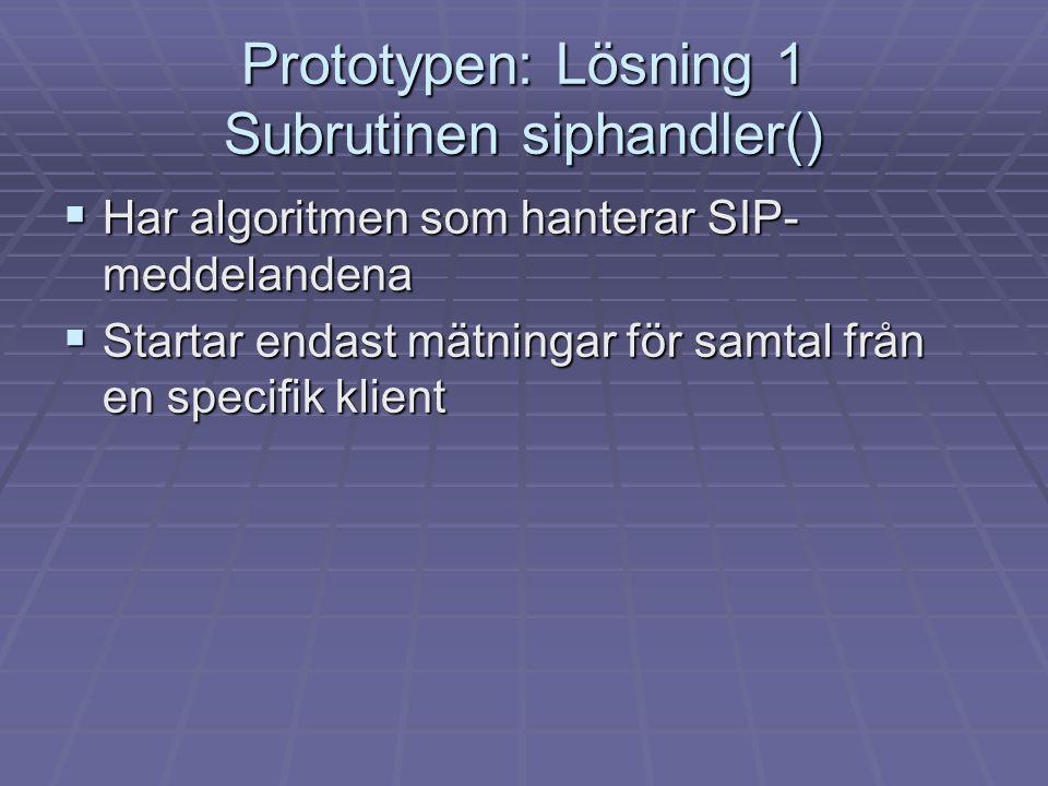 Prototypen: Lösning 1 Subrutinen siphandler()  Har algoritmen som hanterar SIP- meddelandena  Startar endast mätningar för samtal från en specifik k