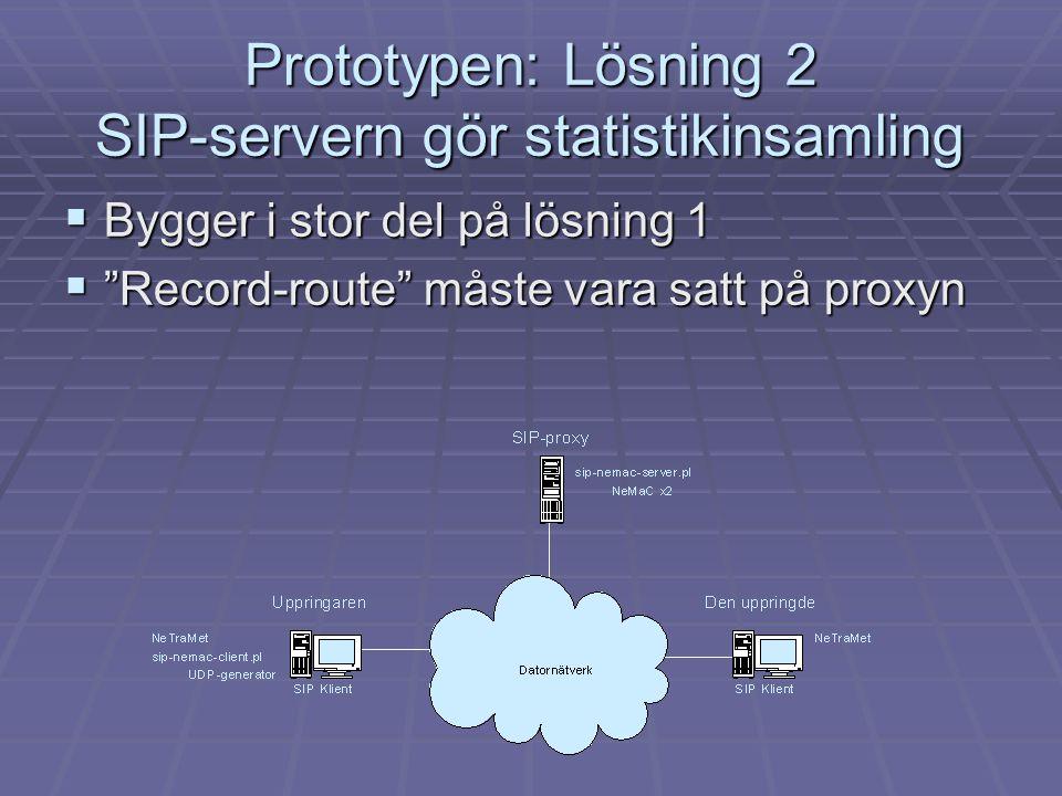 Prototypen: Lösning 2 SIP-servern gör statistikinsamling  Bygger i stor del på lösning 1  Record-route måste vara satt på proxyn