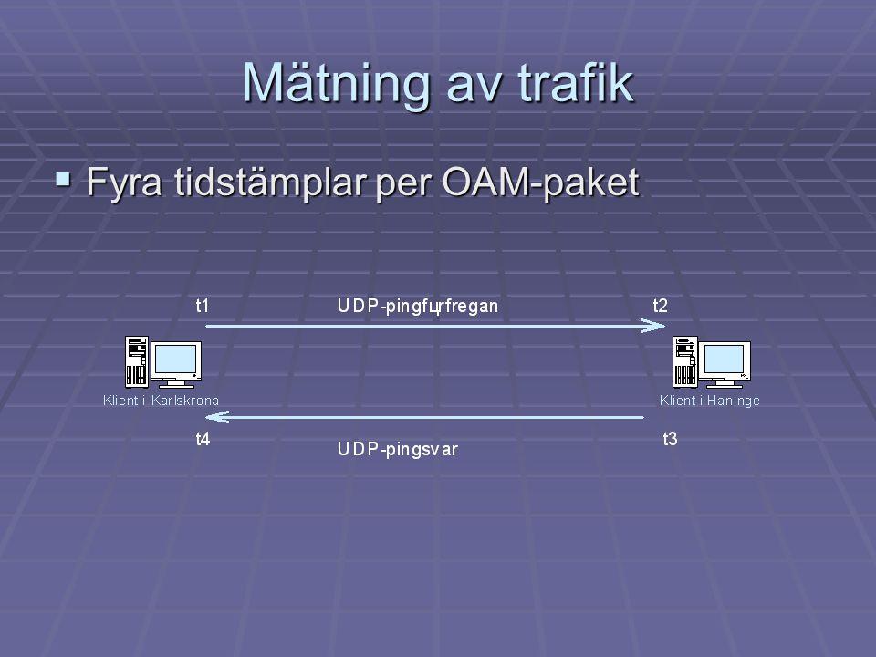 Mätning av trafik  Fyra tidstämplar per OAM-paket