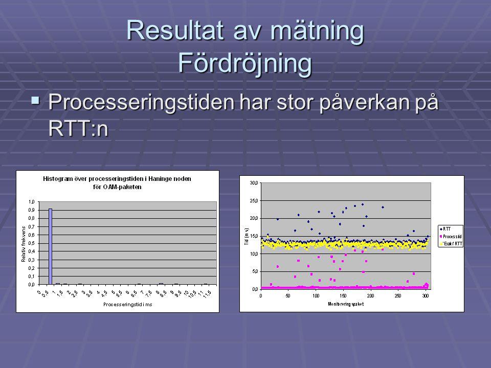 Resultat av mätning Fördröjning  Processeringstiden har stor påverkan på RTT:n