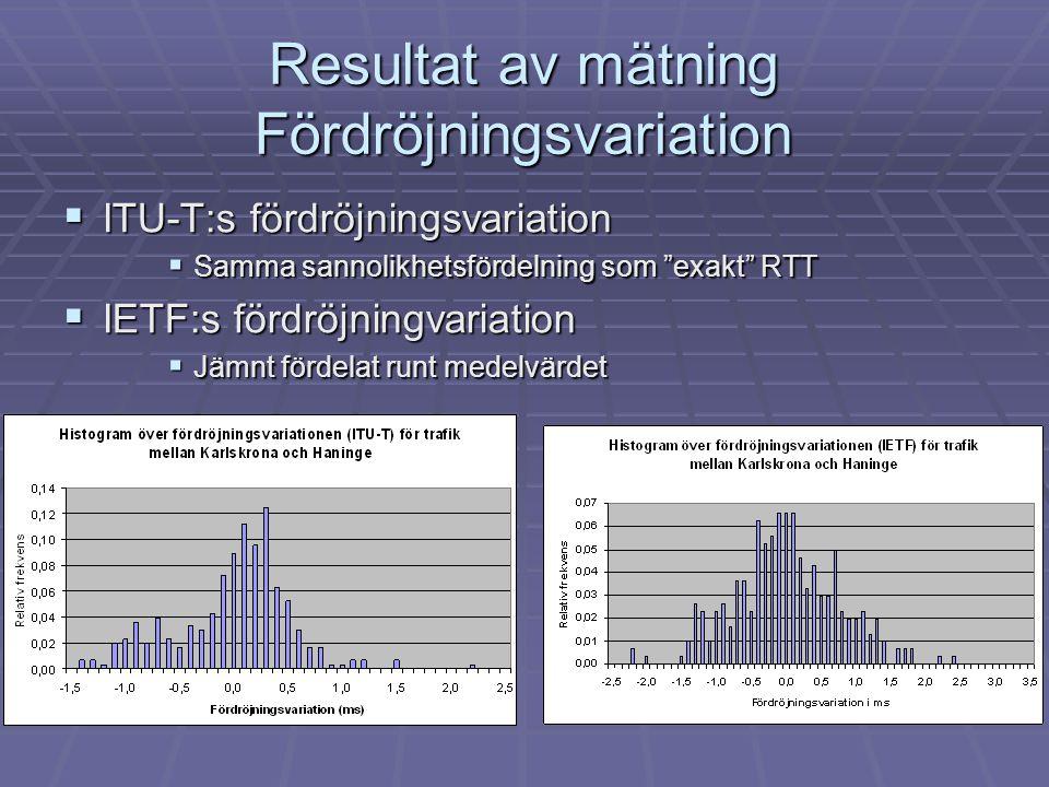 Resultat av mätning Fördröjningsvariation  ITU-T:s fördröjningsvariation  Samma sannolikhetsfördelning som exakt RTT  IETF:s fördröjningvariation  Jämnt fördelat runt medelvärdet
