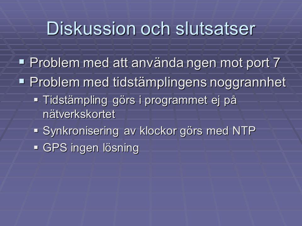 Diskussion och slutsatser  Problem med att använda ngen mot port 7  Problem med tidstämplingens noggrannhet  Tidstämpling görs i programmet ej på nätverkskortet  Synkronisering av klockor görs med NTP  GPS ingen lösning