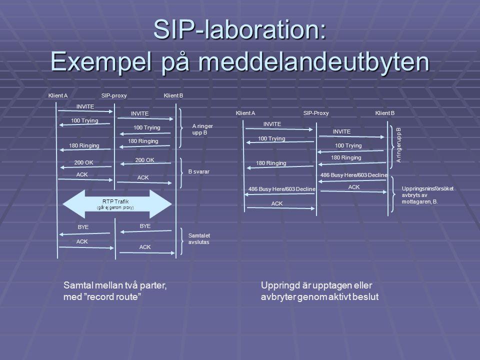 SIP-laboration: Exempel på meddelandeutbyten Klient BSIP-proxy INVITE 100 Trying 180 Ringing 200 OK ACK RTP Trafik (går ej genom proxy) BYE ACK A ringer upp B B svarar Klient A Samtalet avslutas Samtal mellan två parter, med record route Klient AKlient B SIP-Proxy INVITE 100 Trying 180 Ringing A ringer upp B 486 Busy Here/603 Decline ACK Uppringsninsförsöket avbryts av mottagaren, B.