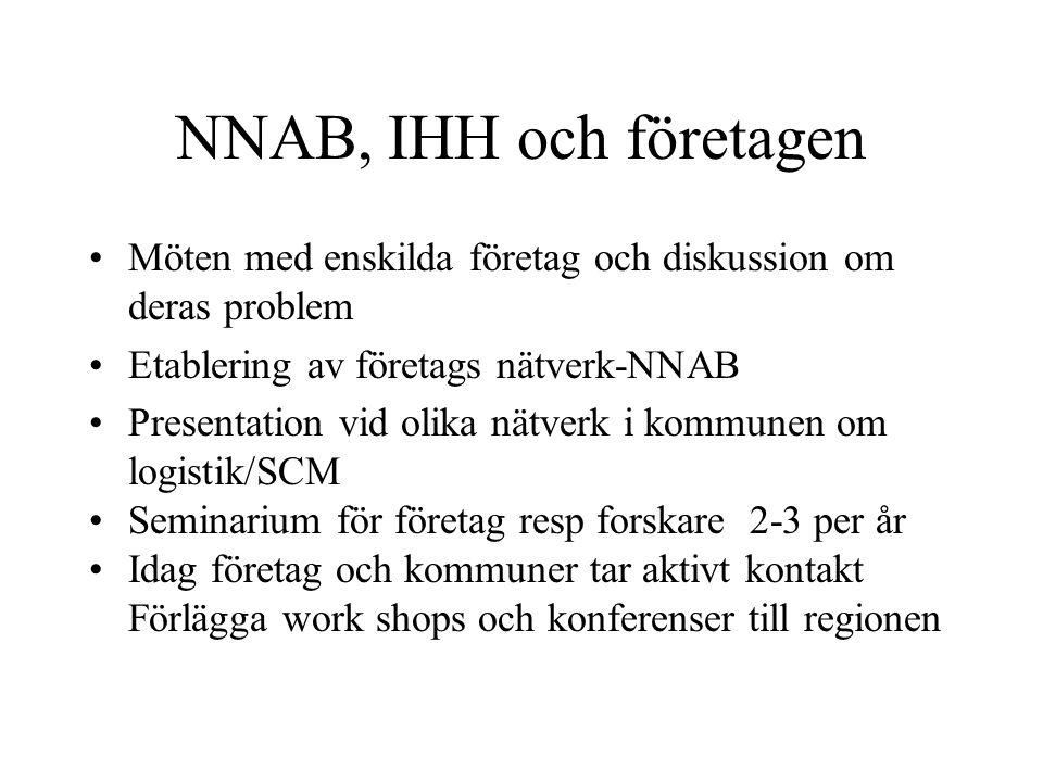 NNAB, IHH och företagen •Möten med enskilda företag och diskussion om deras problem •Etablering av företags nätverk-NNAB •Presentation vid olika nätve