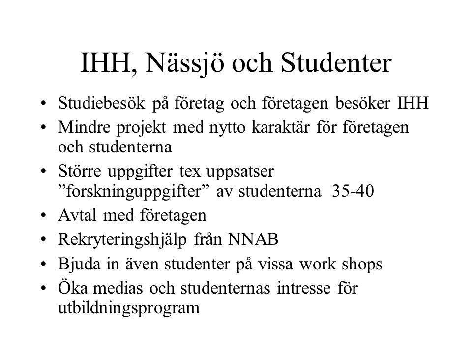 IHH, Nässjö och Studenter •Studiebesök på företag och företagen besöker IHH •Mindre projekt med nytto karaktär för företagen och studenterna •Större u