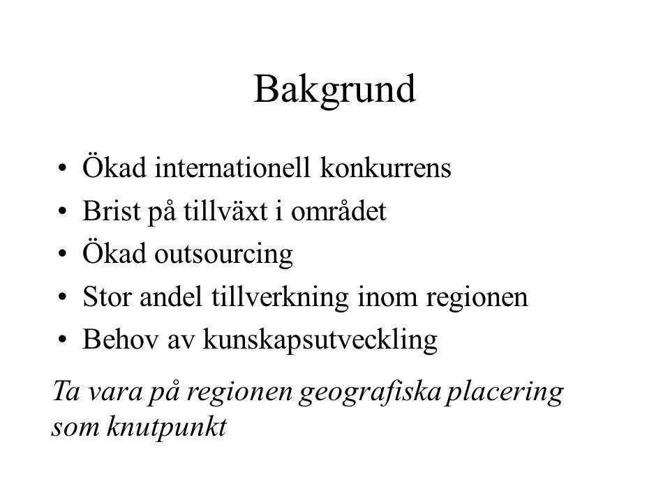 Bakgrund •Ökad internationell konkurrens •Brist på tillväxt i området •Ökad outsourcing •Stor andel tillverkning inom regionen •Behov av kunskapsutvec